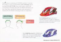 United Component 4 Series Bike Helmet
