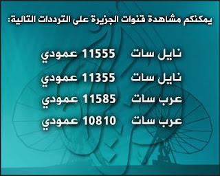 frequency aljazeera nilesat 2016