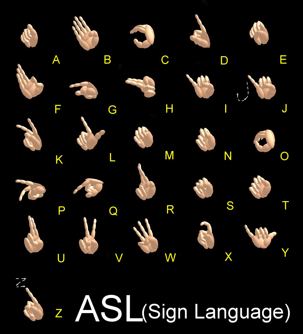 News: Sign Language
