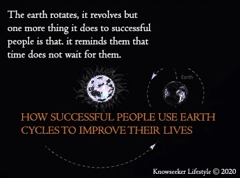 Earth cycles image