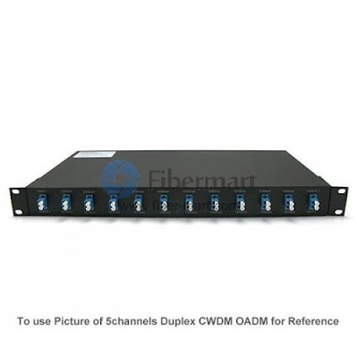 1RU Rack Mount Duplex CWDM OADM