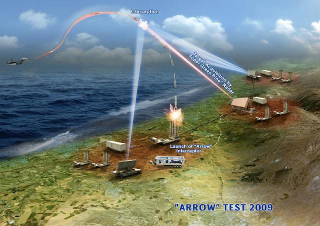 Resultado de imagen de escudo antimisiles THAAD