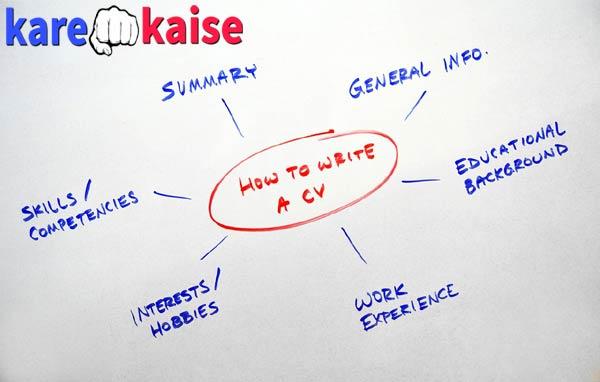 resume-kaise-banaye-ke-points