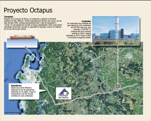 Octopus ingresará EIA de centrales en próximas semanas y negocia
