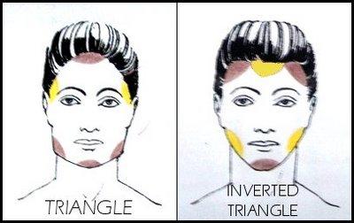 c2d58d714 Moda atomica: Curso de Maquillaje: Correcciones según forma de la Cara