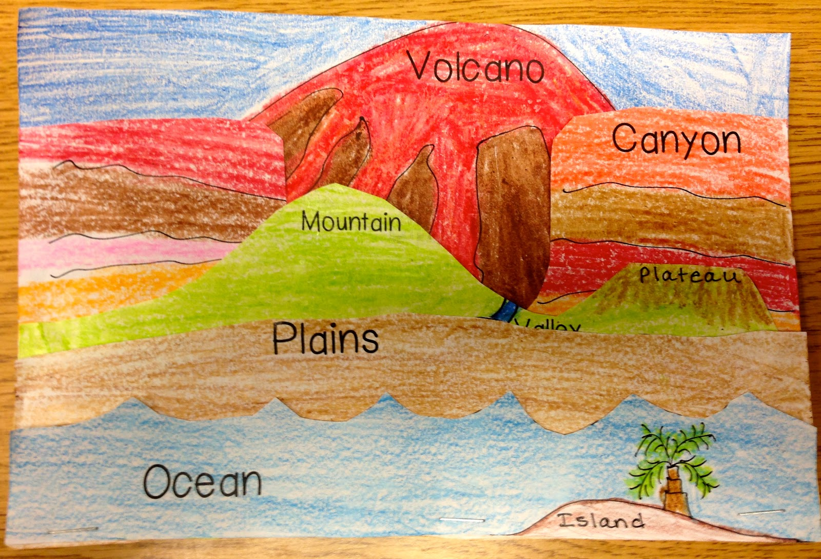 Teaching With Moxie The Earth Is Changing