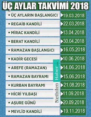 2018 dini tatil günleri listesi