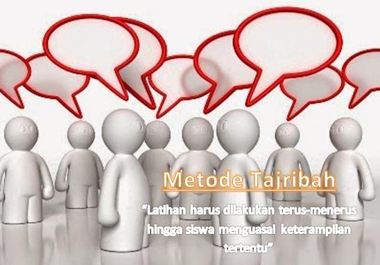 Metode Latihan dan Praktik (Tajribah) dalam Islam