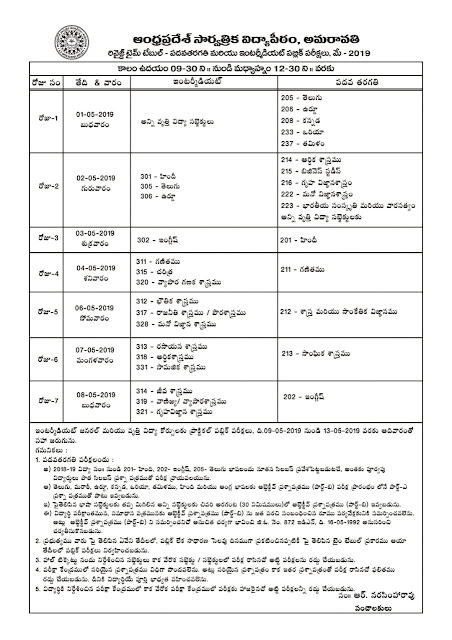 AP Open school April-2019 10 th class and Intermediate Examination Time-Table