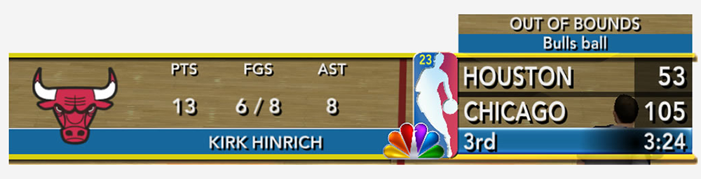 NBA on NBC Scoreboard Patch