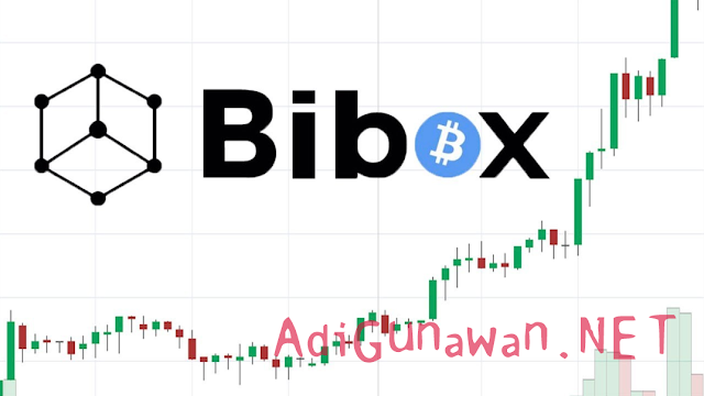 Review Bibox Tempat Trading Exchange