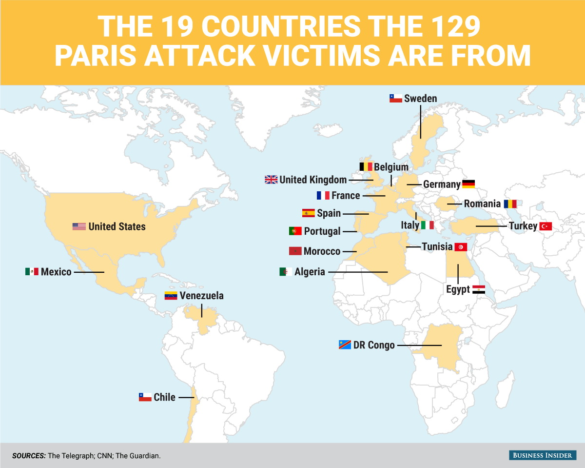 The 19 countries the 129 Paris attack victims are from