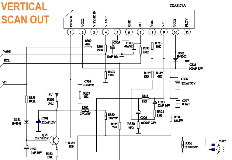 TV2KM-DVD - CIRCUIT DIAGRAM-TV section