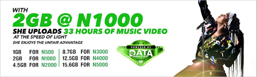 Glo Data Plan and Glo Data Subscription Codes - @PassMagas