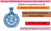 Haryana Staff Selection Commission Recruitment 2017– 5532 Constable General Duty