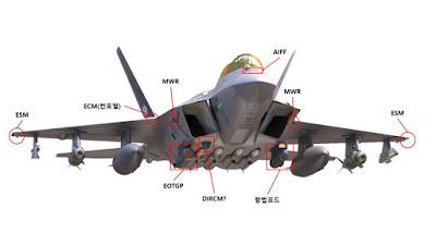 Pesawat Tempur KF-X