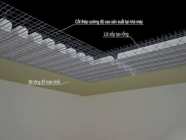 cấu tạo sàn phẳng rỗng nhẹ