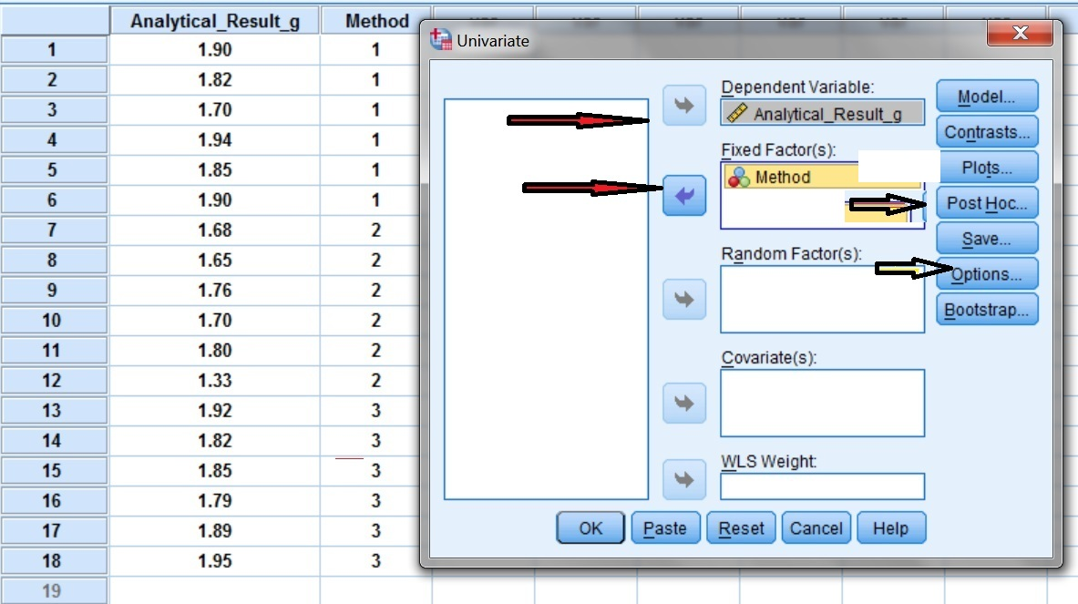 Selecting the Dependent variable (Analytical _Result_g) and the Independent Variable (Method)