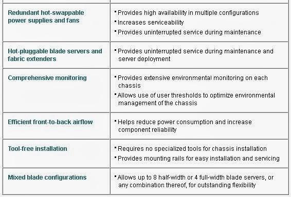 Cisco Ucs 5108 Power Redundancy