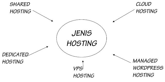 Mini Hosting Jagoan Hosting_2_rrythien