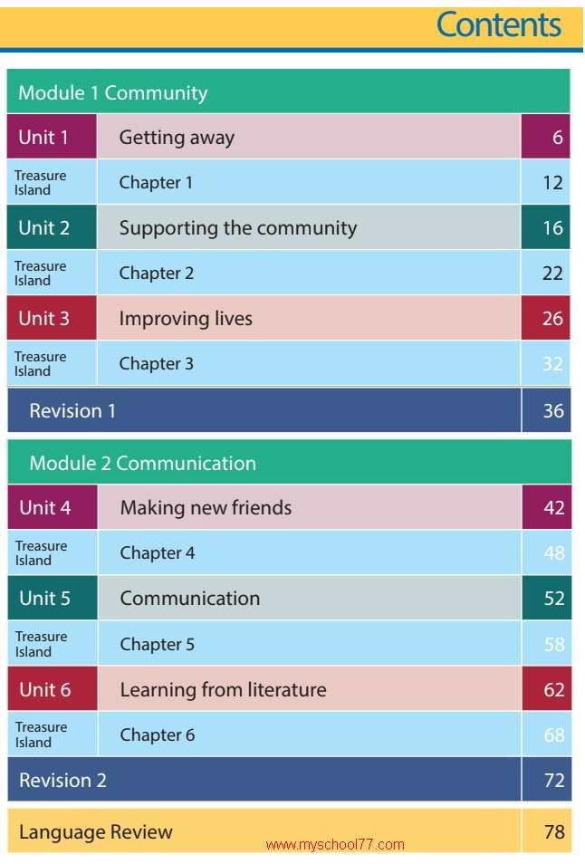 فهرس كتاب اللغة الإنجليزية للصف الأول الثانوى النسخة المعدلة كاملة ترم أول 2020- موقع مدرستى