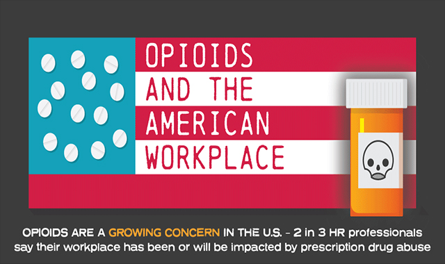 The Opioid Crisis And The American Workplace #infographic