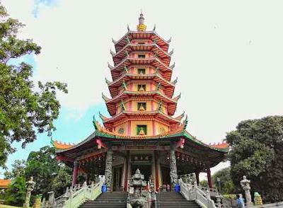 Spot Wisata Pagoda Avalokitesvara