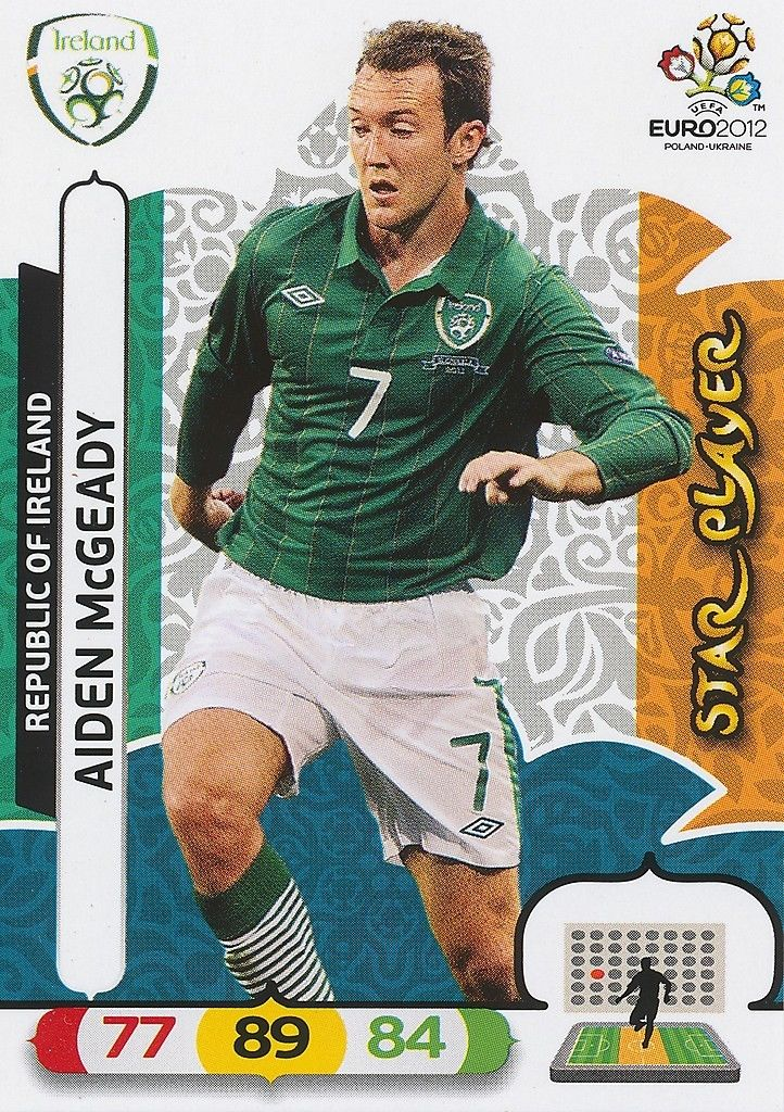 ANTHONY REVEILLERE # FRANCE CARD PANINI ADRENALYN EURO 2012