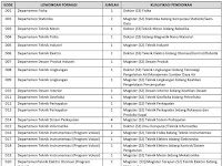 Penerimaan Pegawai Tetap Non PNS Besar Besaran di Lingkungan ITS Tahun 2017