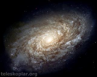 Galaksi - Gökada nedir?