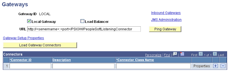 Peoplesoft Examples - FSCM 9 2+ and PeopleTools 8 53+: Integration
