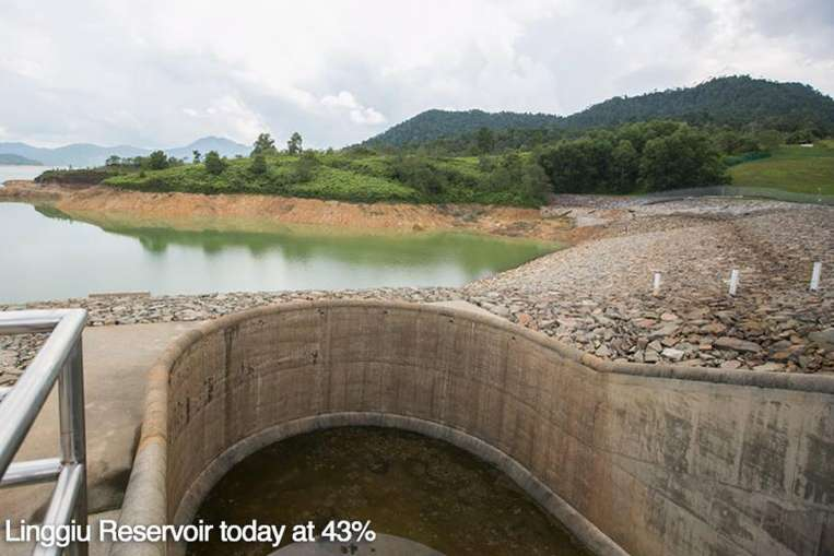 The water level at the Linggiu Reservoir has dropped from 55 per cent in August to 43 per cent in November due to low rainfall over the reservoir catchment area in the past year.