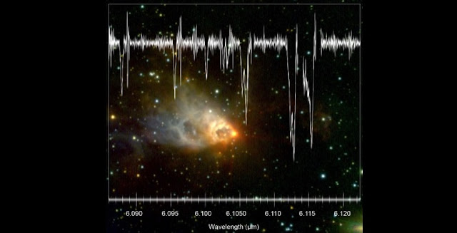 Infrared spectrum of the protostar AFGL 2591 made by the EXES instrument on SOFIA, superimposed on an infrared image of the protostar and the nebula that surrounds it, made by the Gemini Observatory. Credits: Spectrum Image: NASA/DLR/USRA/DSI/EXES Team/N. Indrolio (U. Michigan & JHU); Credit Background Image: C. Aspin et al. / NIRI / Gemini Observatory / NSF.