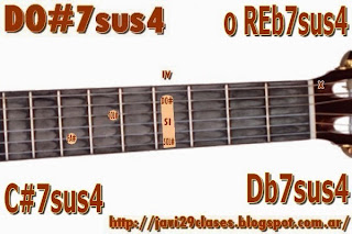 DO#7sus4 = REb7sus4 acorde de guitarra