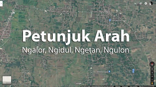 Ngalor, Ngidul, Ngetan, Ngulon dalam Bahasa Jawa