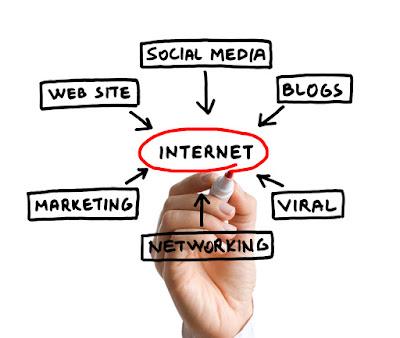 Komponen Pemasaran Online