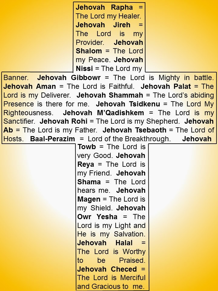 Your Faith Has Made You Whole Easter Cross Names Of God