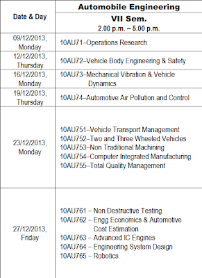 Vehicle Dynamics Anna University Syllabus