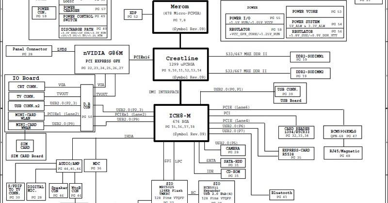 David Laptop Repair: Dell Inspiron1420 Discrete Schematic