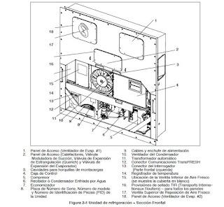 los mejores tecnicos- todo sobre refrigeracion