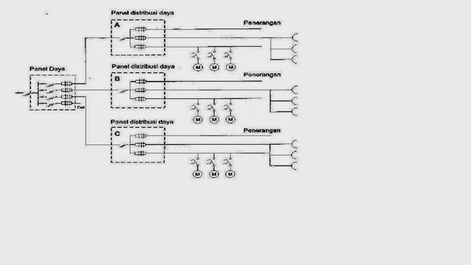 diagram wiring kontrol gardu induk