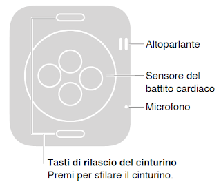 Come inviare battito con Apple Watch