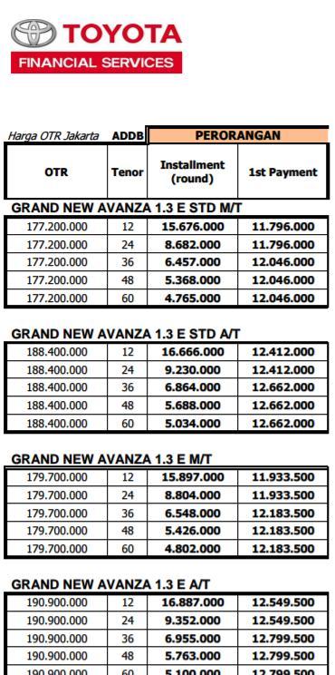 Grand New Avanza 2017 Harga Body Kit All Yaris Trd Pictures Of Toyota Www Kidskunst Info Hot Promo Paket Mudik Lebaran Diskon