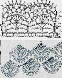 Relasé Crochet Minigonna Alluncinetto Schema E Spiegazioni