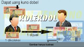 Uang Kuno Sebagai Investasi