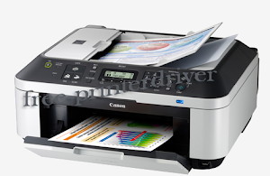 Printer Scanner Canon MX347 Driver Download Windows