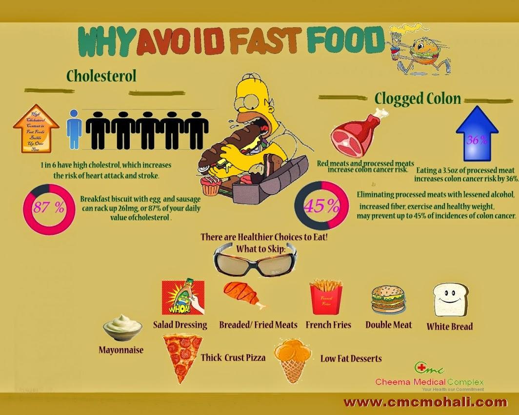 Cara Mudah Menurunkan Kolesterol Amp Sihat Dengan Khall