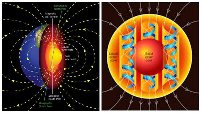 Nickel Is Crucial for Earth's Magnetic Field