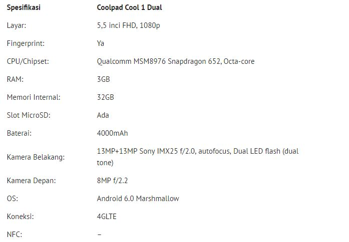 Spesifikasi Lengkap Coolpad Cool 1