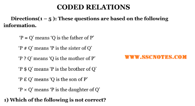 Coded Relations Reasoning for Competitive Exams pdf Download